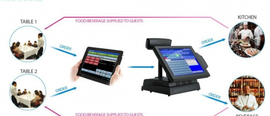 Restaurant Kitchen Order System benefits of using handheld order taking system in restaurants … -